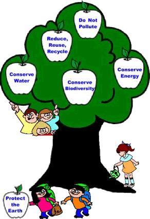Air Water Polution free essay sample - New York Essays